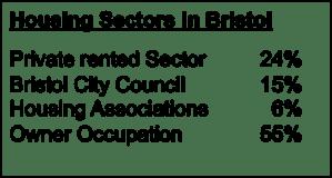 housing sectors